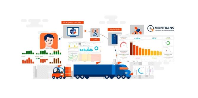 Монтранс онлайн для повышения эффективности работы предприятий